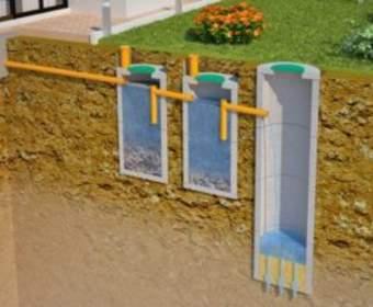 Устройство локальной канализации