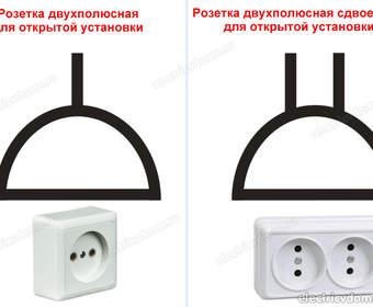 Условное обозначение розеток и выключателей на чертежах