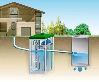 Канализация с активным септиком Топас для частного дома