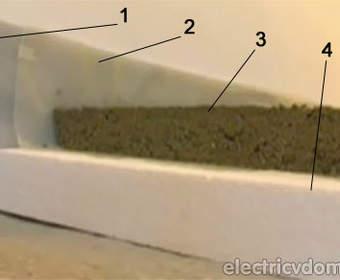 Укладка и монтаж электрического теплого пола